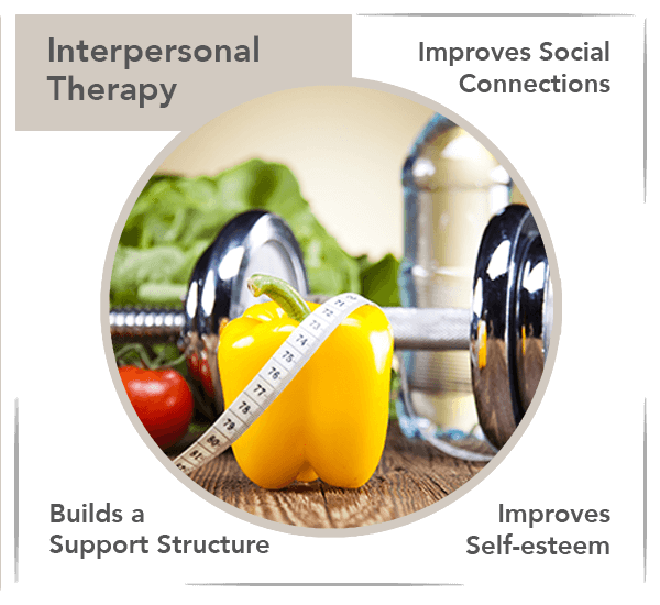 Interpersonal Therapy