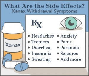 Xanax: Side Effect, Dangers, Longterm Use & Addiciton