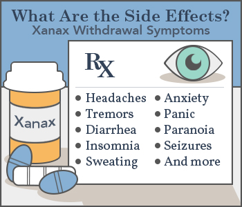 Understand Xanax Addiction & the Need for Treatment