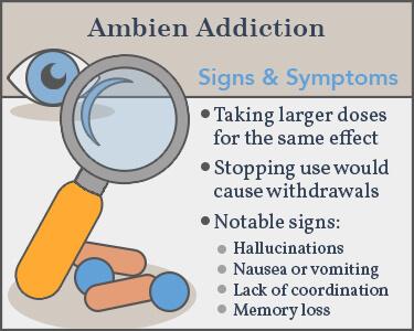 Ambien Addiction