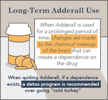Adderall Withdrawal | How to Taper Off Adderall