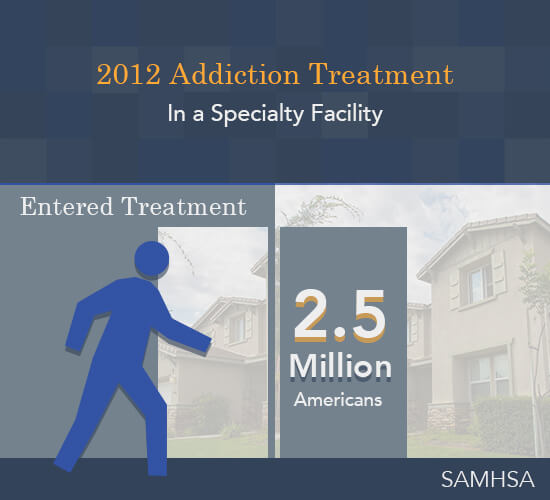 addiction treatment enter 2012