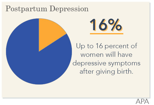 Depression & Substance Abuse Treatment Plans, Medication, Therapy