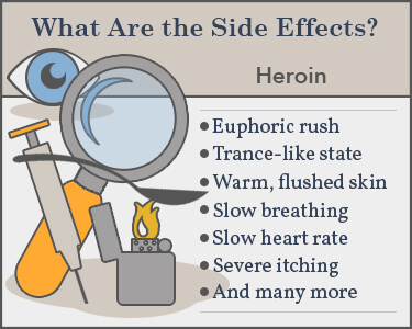 The Physical Effects & Dangers of Heroin Use
