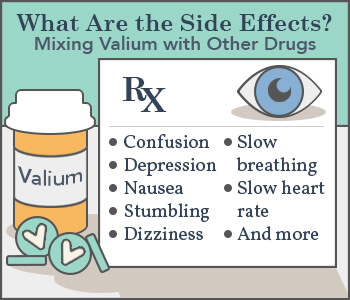 what other drugs will affect ativan overdose side