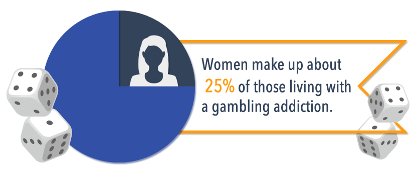 what is process addiction types of addictive behaviors  women and gambling addiction