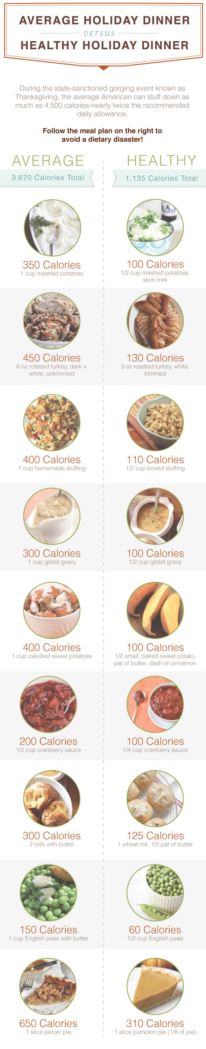 Thanksgiving-Meal-Plan-Overeating
