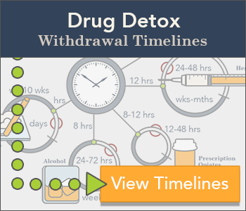 Drug Withdrawal Timeline Further Reading