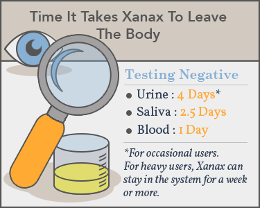 how long does ativan stay in your system for urine test