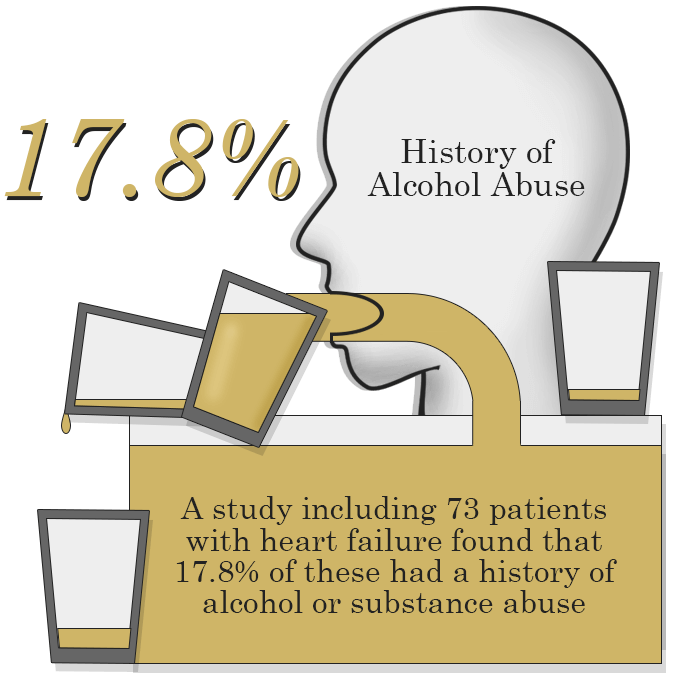alcohol heart issues statistics