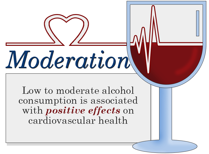 moderate drinking healthy heart