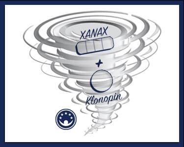 Dangers of Mixing Klonopin and Xanax