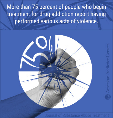 violence and addiction